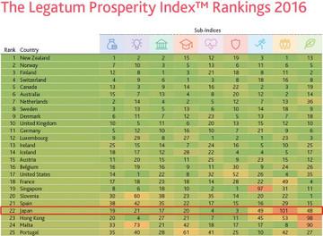 Ranking_list_125