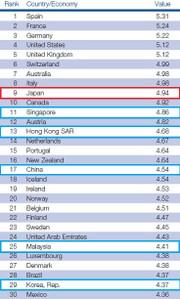 Ttci_ranking_2015
