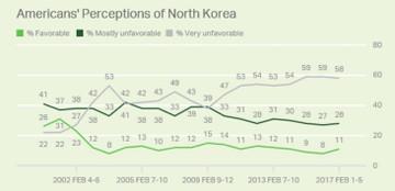 North_korea_2