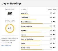 Japan_ranking