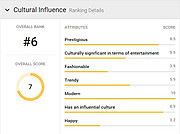 Cultural_influence