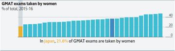 Gmat_exam