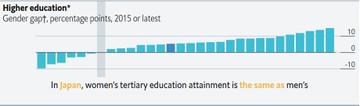 Higher_education