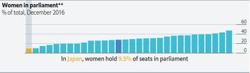 Women_in_parliament