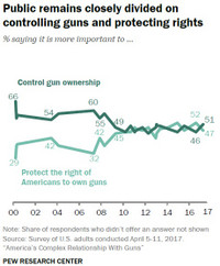 Gun_control_or_not