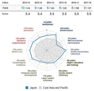 Graph_japan