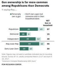 Republican_and_3