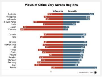 08view_of_china01