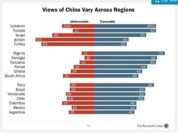 08view_of_china02