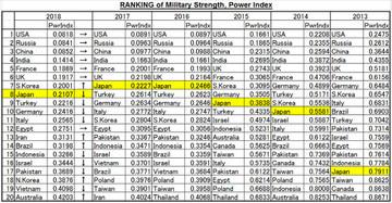 Ranking_list