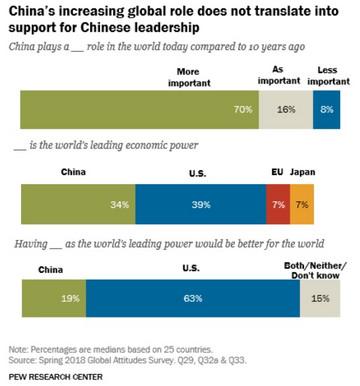 3_china_leadership