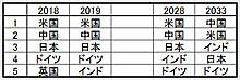 Ranking_5