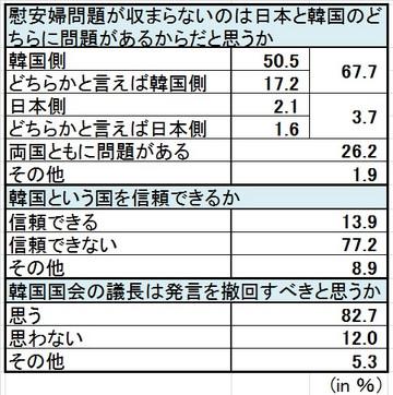 Survey_201902