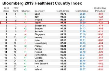 Top_20_ranking