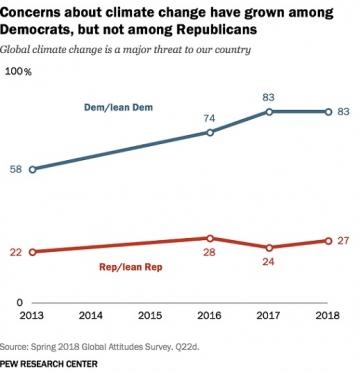 Democrants-and-republicans