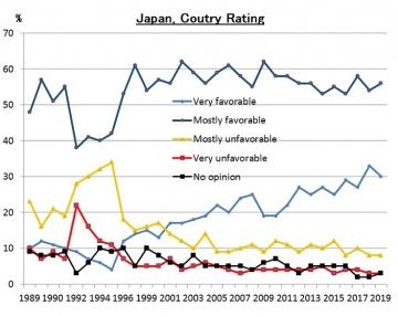 Japan-graph-a