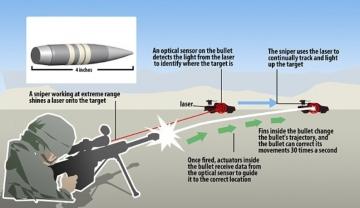 Smart-bullet-01