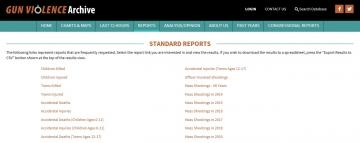 Standard-reports