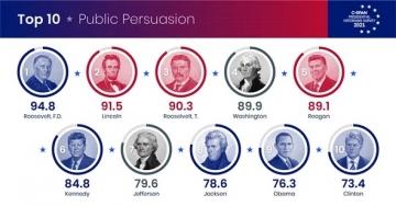 001-public-persuation