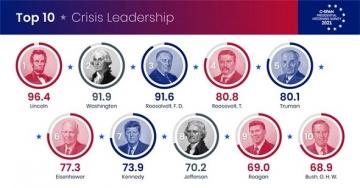 002-crisis-leadership