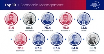 003-economic-management