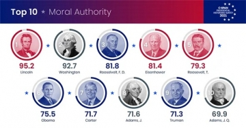 004-moral-authority