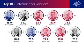 005-international-relations