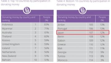 04-donating-money