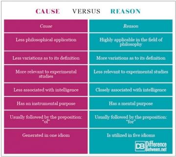 Comparison-table