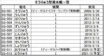 List_20200102113501