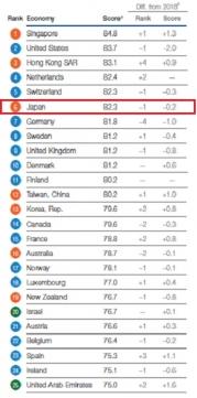 Ranking-list-25