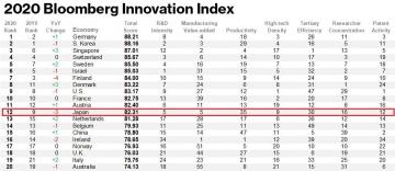 Ranking-list_20200128111001