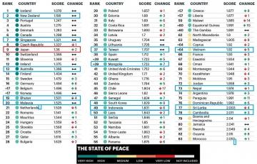 Ranking-list_20200723114901