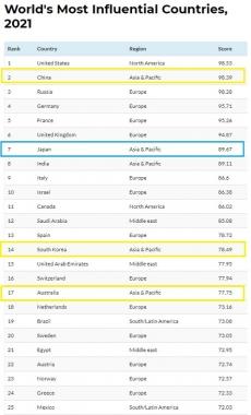Ranking-list_20210417061201